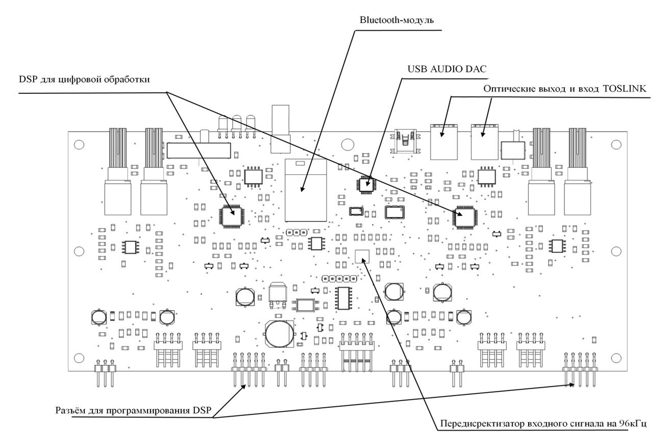 схема spdif-in toslink